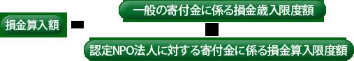 損金算入学.png