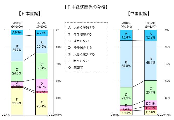 日中経済関係の今後.png