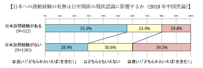 日本への渡航関係は2.png