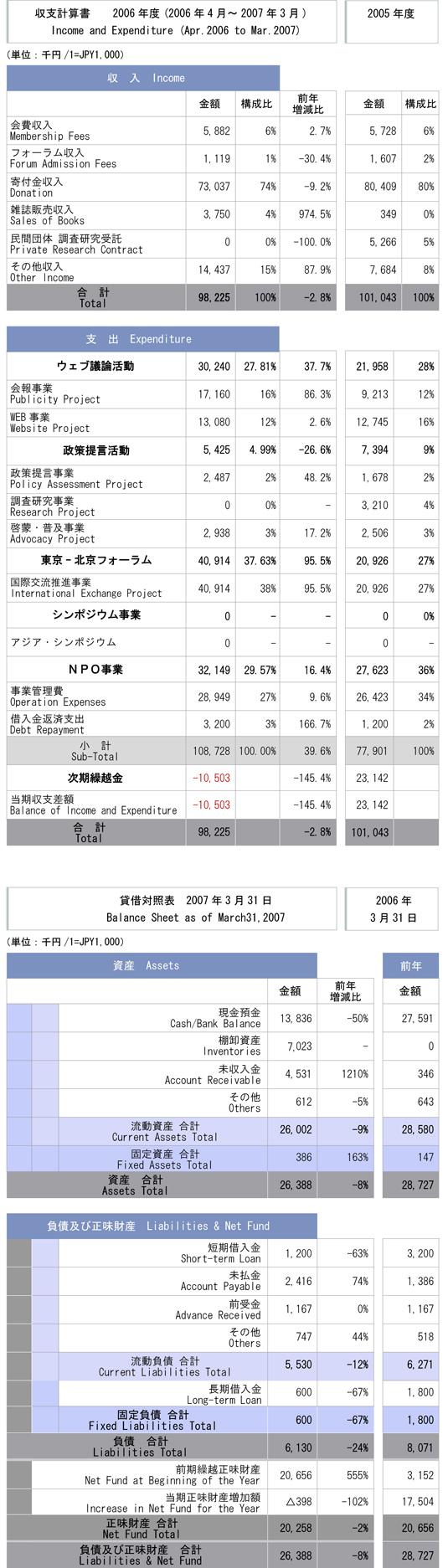 070919_report.jpg