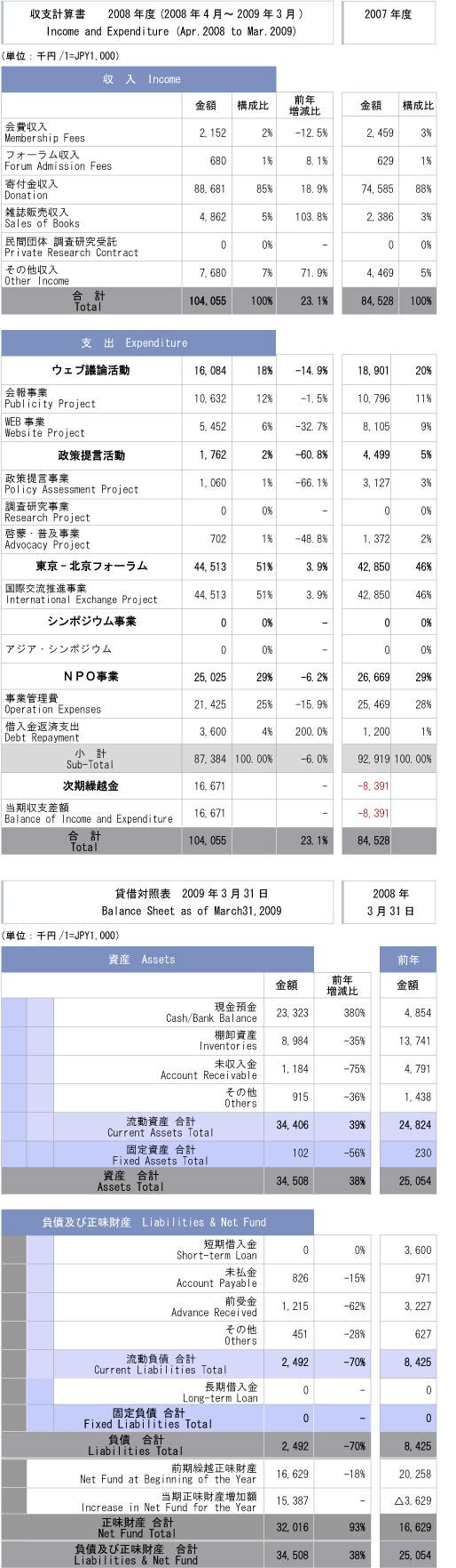 09_report.jpg