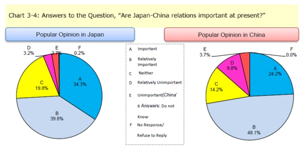 what was the relationship between china japan and britain